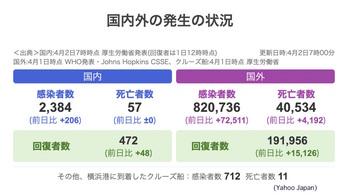 新型コロナウイルス感染症まとめ - Yahoo! JAPAN のコピー 3.jpg